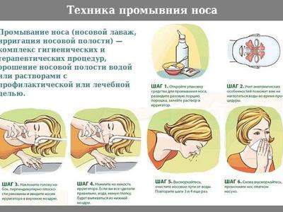 Как правильно промывать нос физраствором в домашних условиях 2019