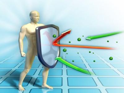 Как поднять и укрепить иммунитет взрослому человеку в домашних условиях