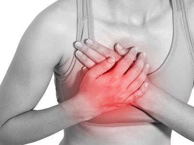 Боль и жжение в грудной клетке посередине, слева, справа, в верхней части, в спине: причины, лечение. Жжение в горле и грудной клетке при сухом кашле, простуде: причины, лечение